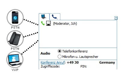 Meeting Server mit kostenloser Software mit Desktop Sharing